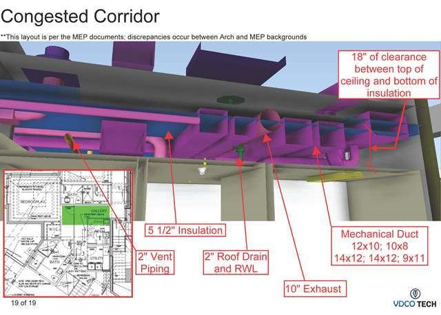 Congested Corridor-web